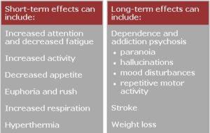 meth effects on body