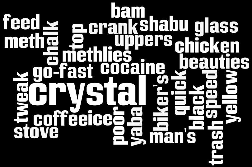 names for meth