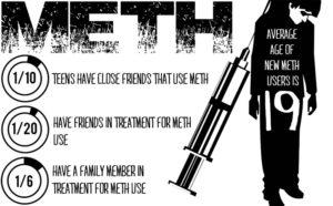 teen meth use students